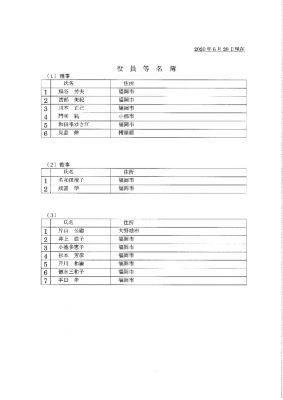 役員名簿2020.06のサムネイル